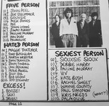 Figure 1. The image shows four lists taken from the 1979 readers' poll of ZigZag magazine. The lists shown here are: Fave Person, Hated Person, Sexist Person, and a category called Excess. There is also a photograph of Siouxsie and the Banshees.