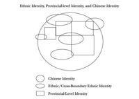 Ethnic Identity, Provincial Identity, and Chinese Identity