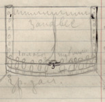 Drawing (detail) of P. Dementiev's proposed solution to how to stage the audience-within-an-audience of Puss in Boots: with the fictional audience sitting along the lip of the stage, their heads ringing the forestage like footlights.