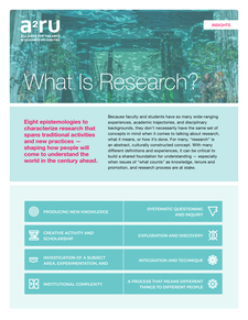 Cover image for What is Research?