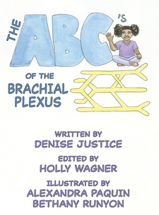 Cover image for The ABC's of the Brachial Plexus